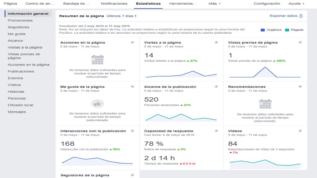 interactuar con clientes en las redes sociales
